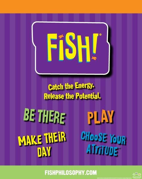 FISH! 3.0 is ready for use with film, clips, questions, surveys and action plan. eLEARNING can also work in combination with live workshops.